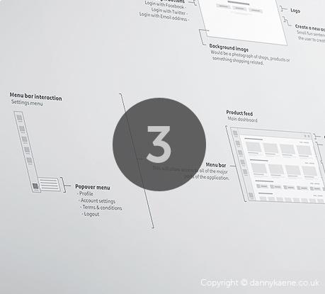 طراحی محور وب سایت